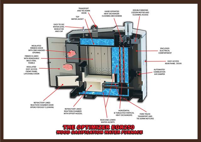 Pad Designs Portage Amp Main Outdoor Boilers Eau Claire Wi